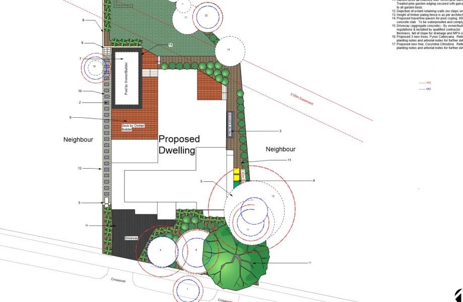 Landscape design for council permit