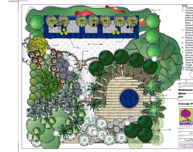MIFGS 2017 Submission Master Landscape Concept Plan
